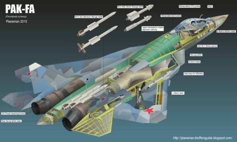 Su-57 - Fotonik Radar (ROFAR)